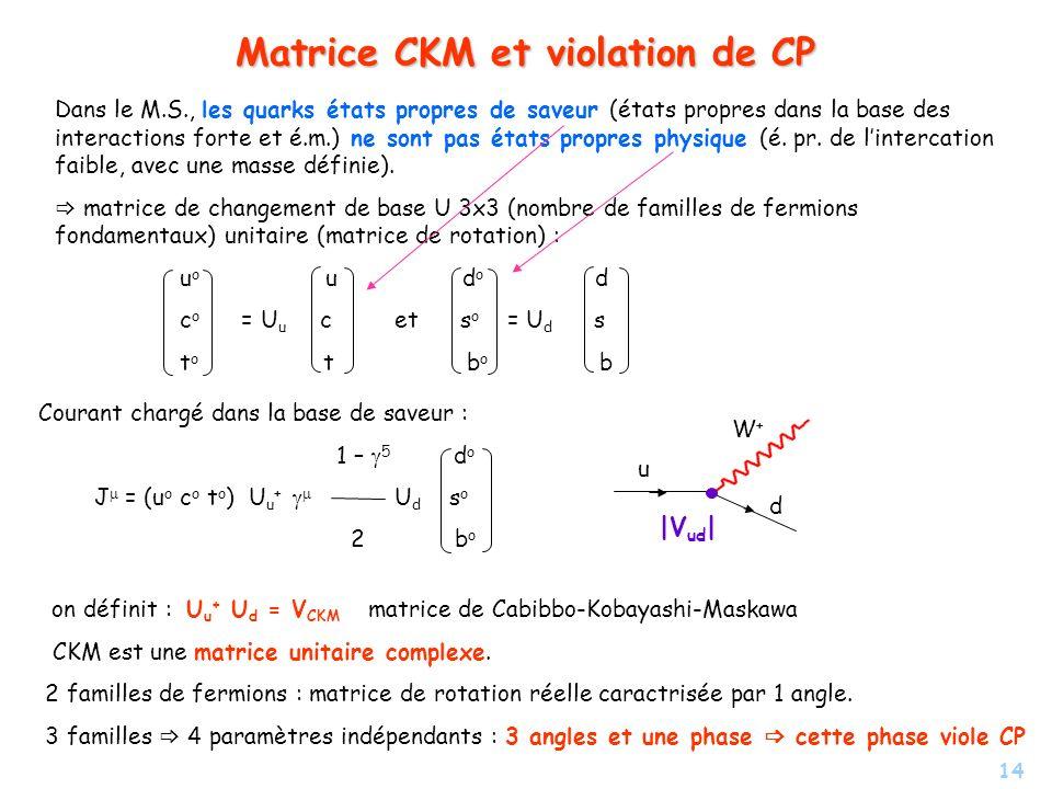 Matrice CKM et violation de CP