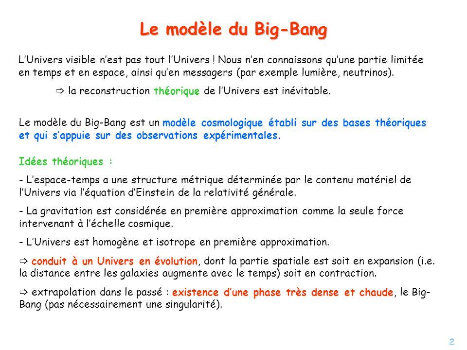 Le modèle du Big-Bang