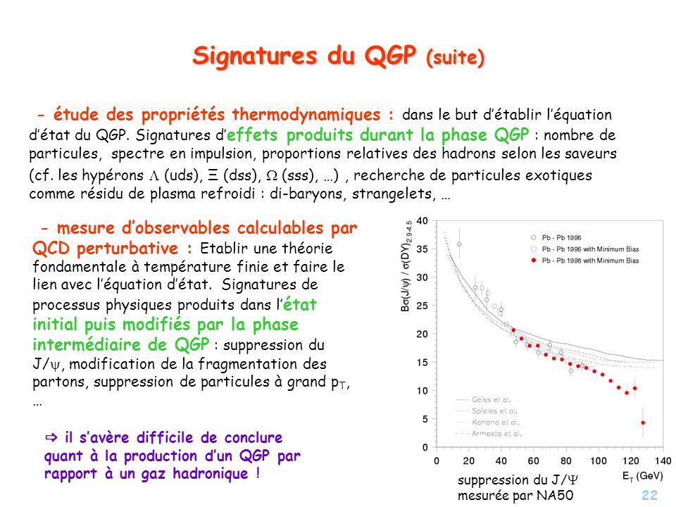 Signatures du QGP (suite)