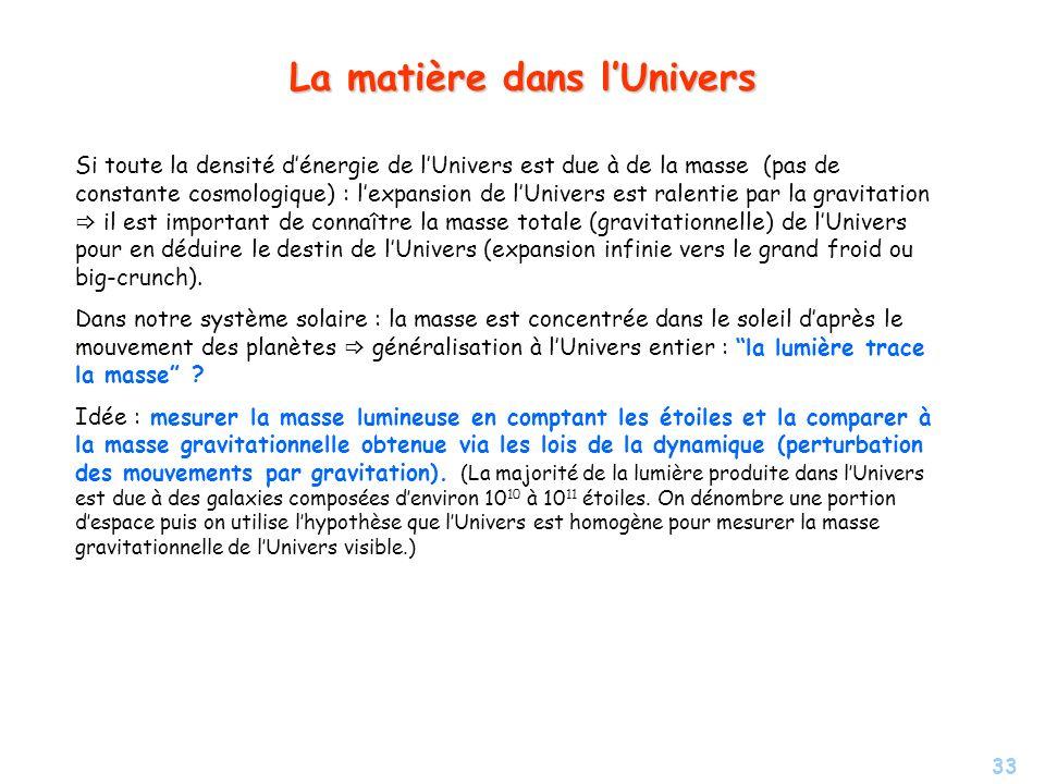 La matière dans l'Univers