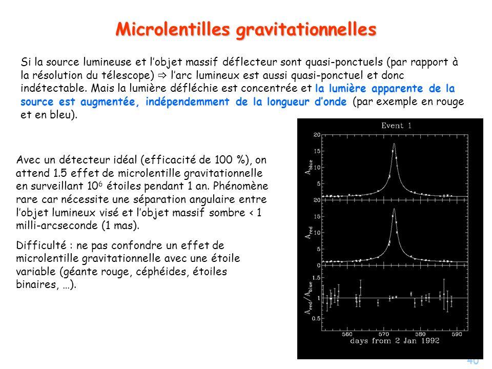 Microlentilles gravitationnelles
