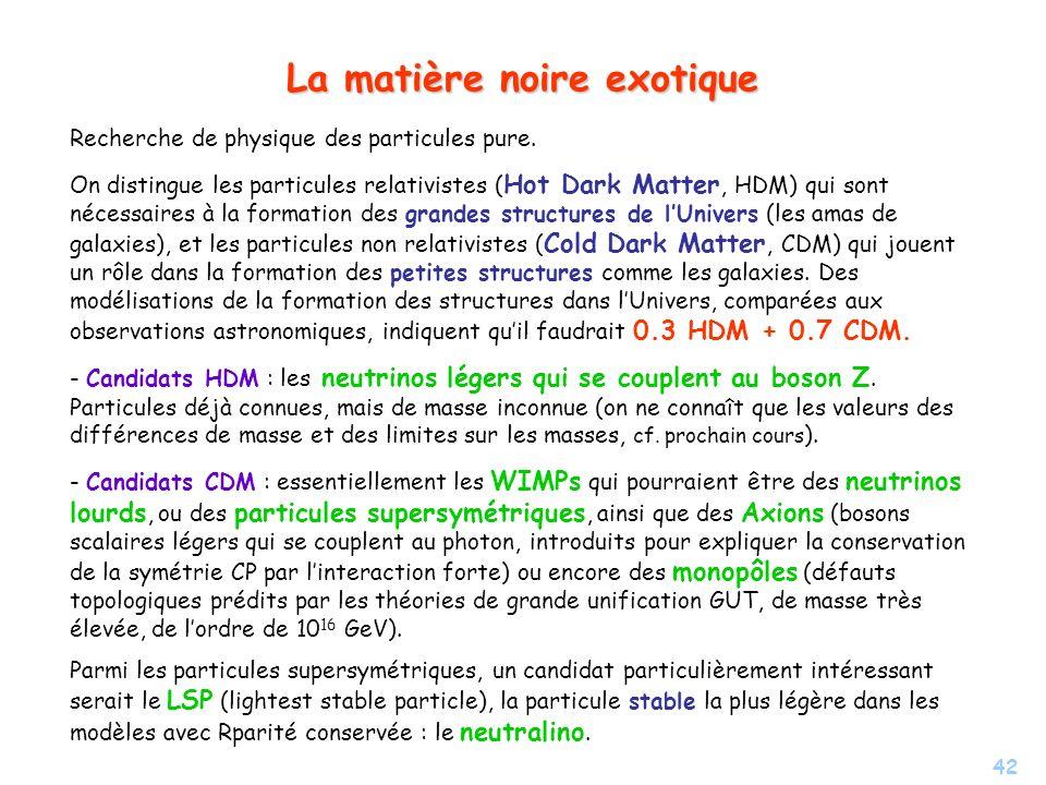 La matière noire exotique