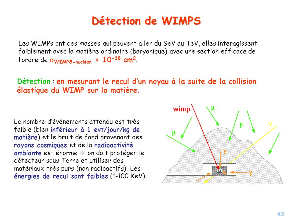 Détection de WIMPS