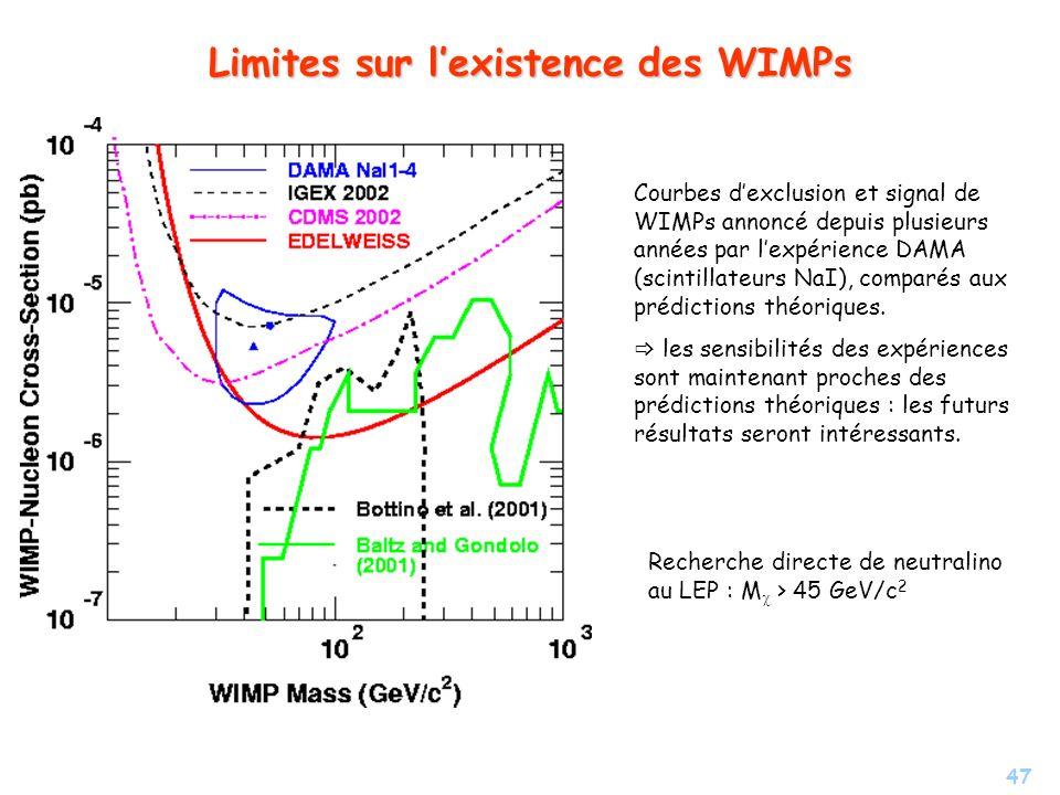 Limites sur l'existence des WIMPs