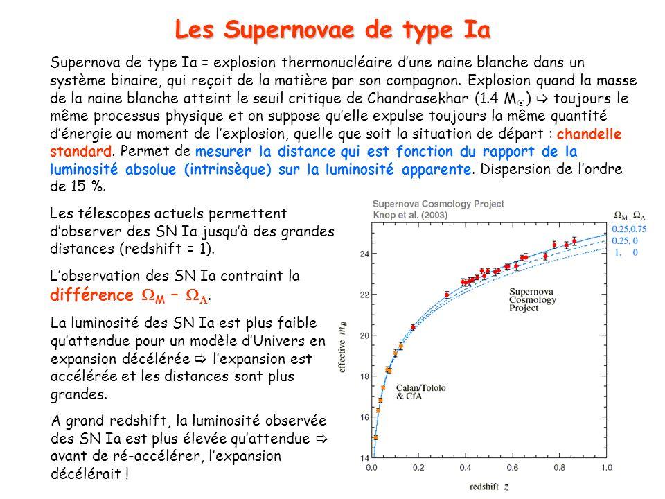 Les Supernovae de type Ia