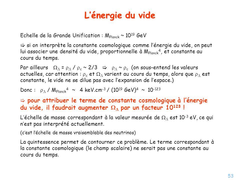 L'énergie du vide Echelle de la Grande Unification : MPlanck ~ 1019 GeV.