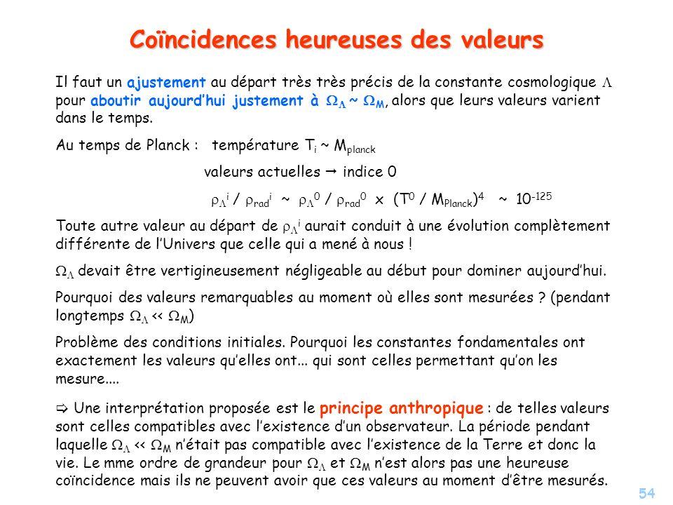 Coïncidences heureuses des valeurs