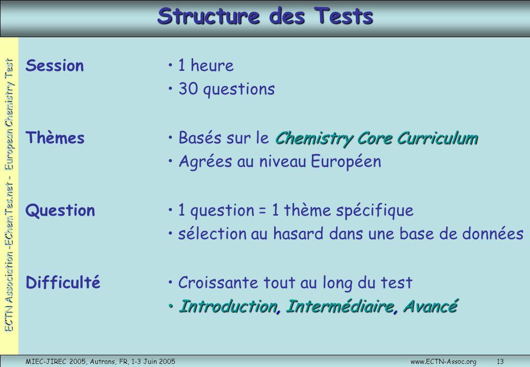 Structure des Tests Session 1 heure 30 questions Thèmes