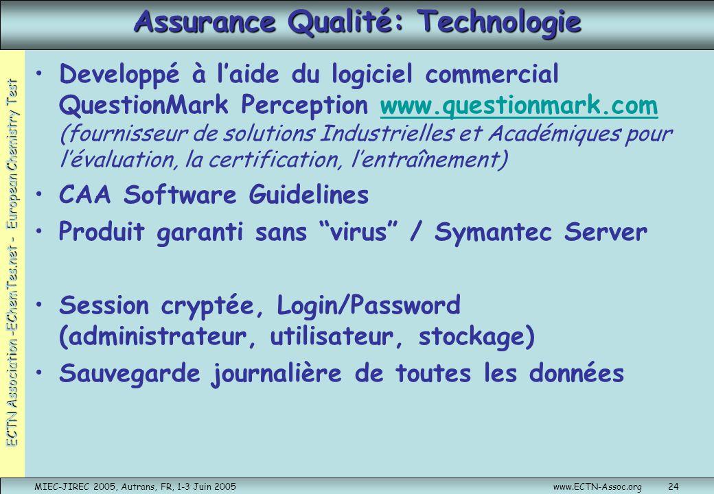 Assurance Qualité: Technologie