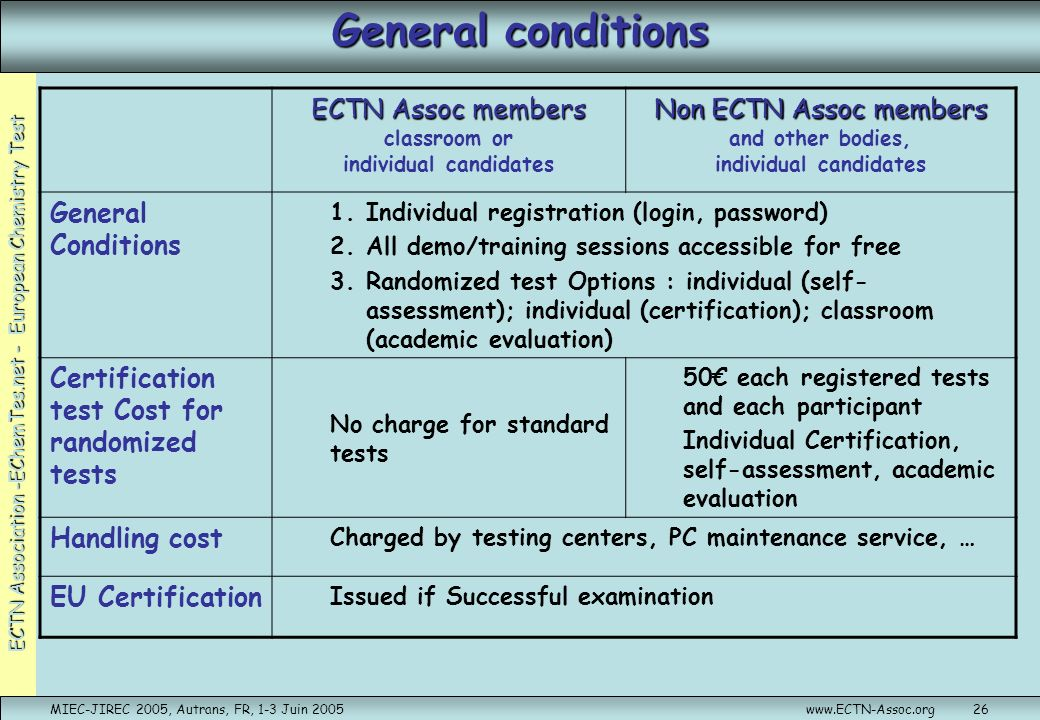 General conditions ECTN Assoc members classroom or individual candidates. Non ECTN Assoc members and other bodies, individual candidates.