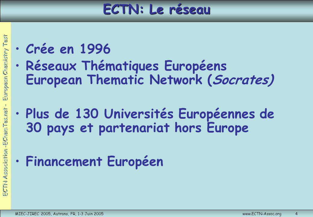 Réseaux Thématiques Européens European Thematic Network (Socrates)