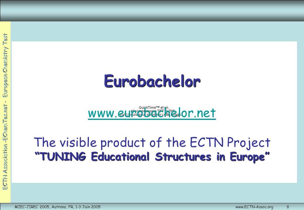 Eurobachelor www. eurobachelor
