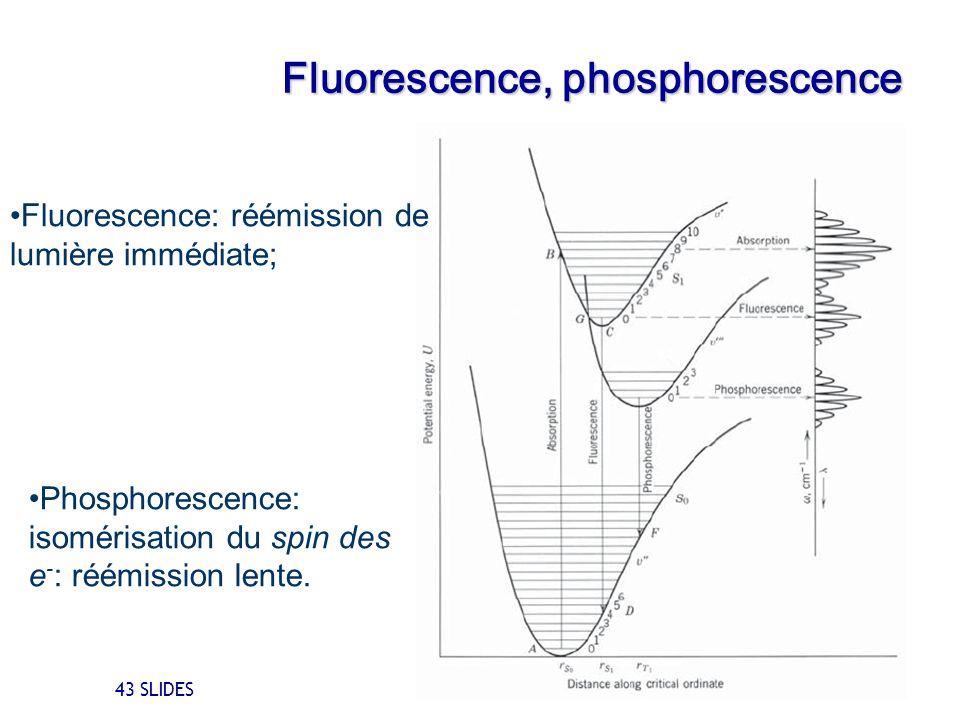 Fluorescence, phosphorescence
