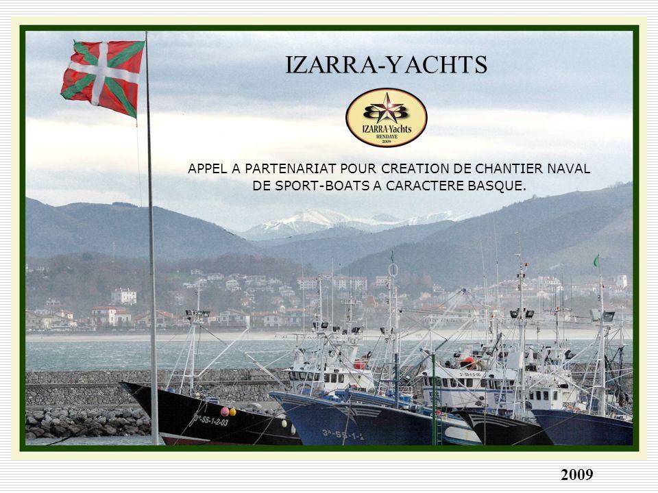 IZARRA-YACHTS 2009 APPEL A PARTENARIAT POUR CREATION DE CHANTIER NAVAL