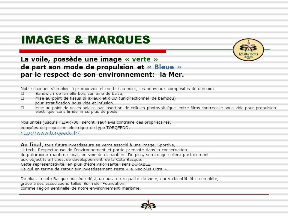 IMAGES & MARQUES La voile, possède une image « verte »
