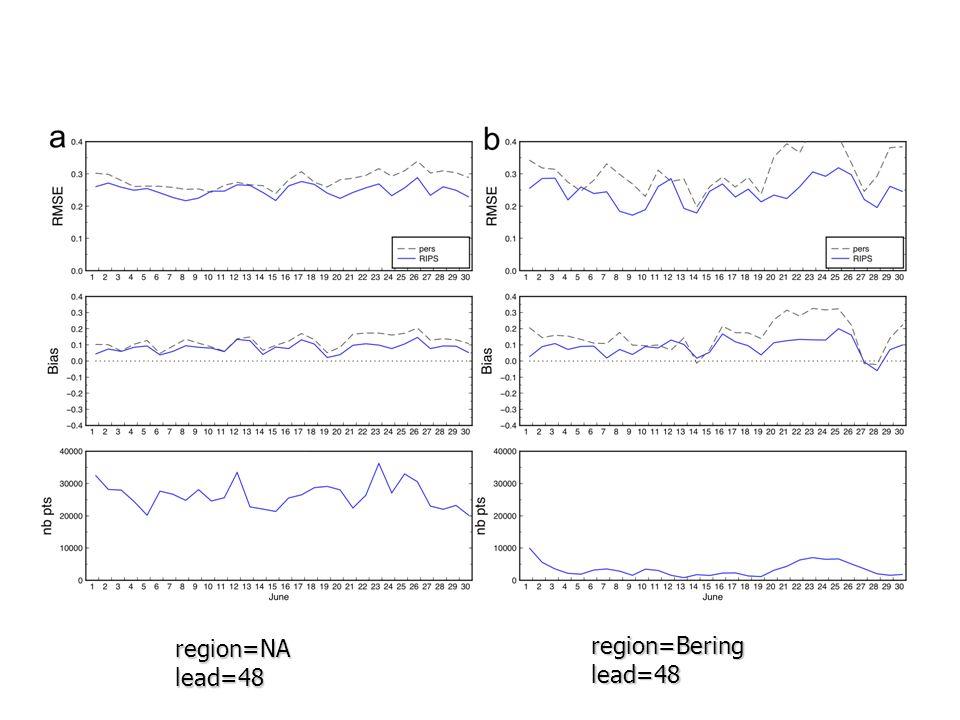 region=NA lead=48 region=Bering lead=48