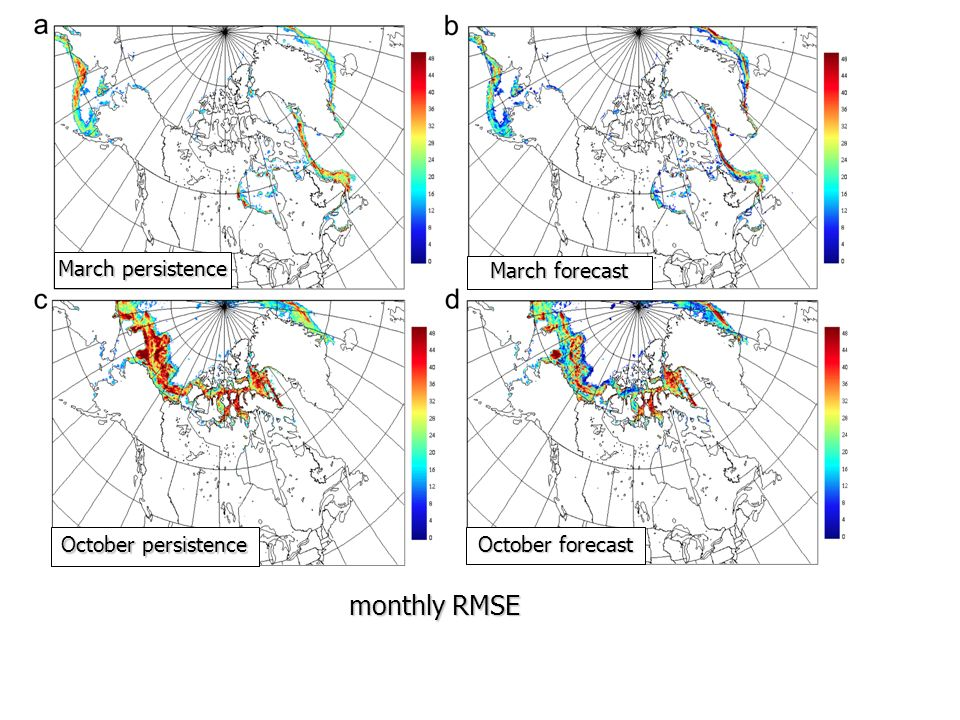 monthly RMSE March persistence March forecast October persistence