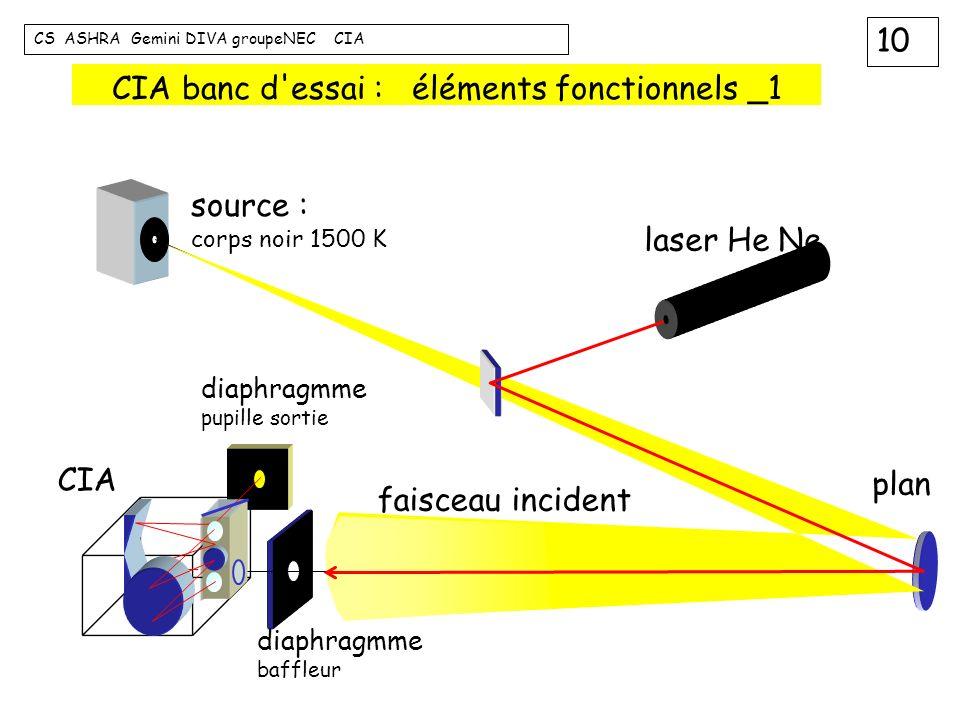 CIA banc d essai : éléments fonctionnels _1