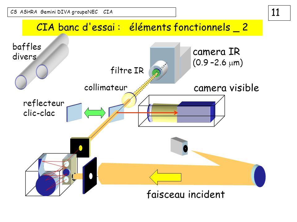 CIA banc d essai : éléments fonctionnels _ 2