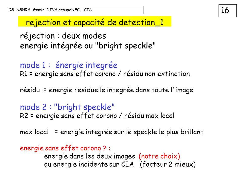 rejection et capacité de detection_1