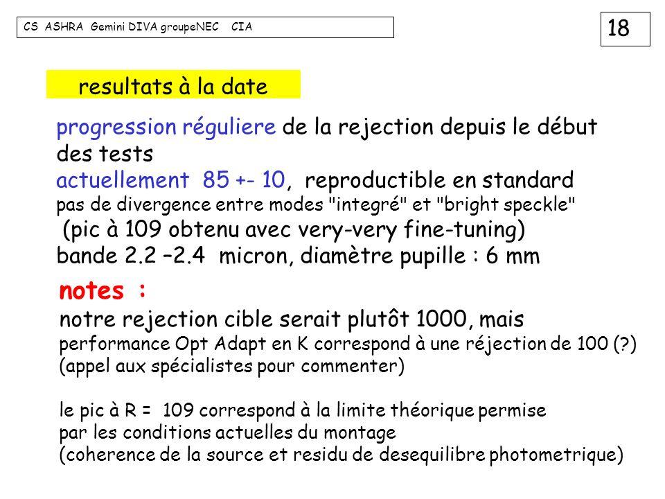 notes : resultats à la date