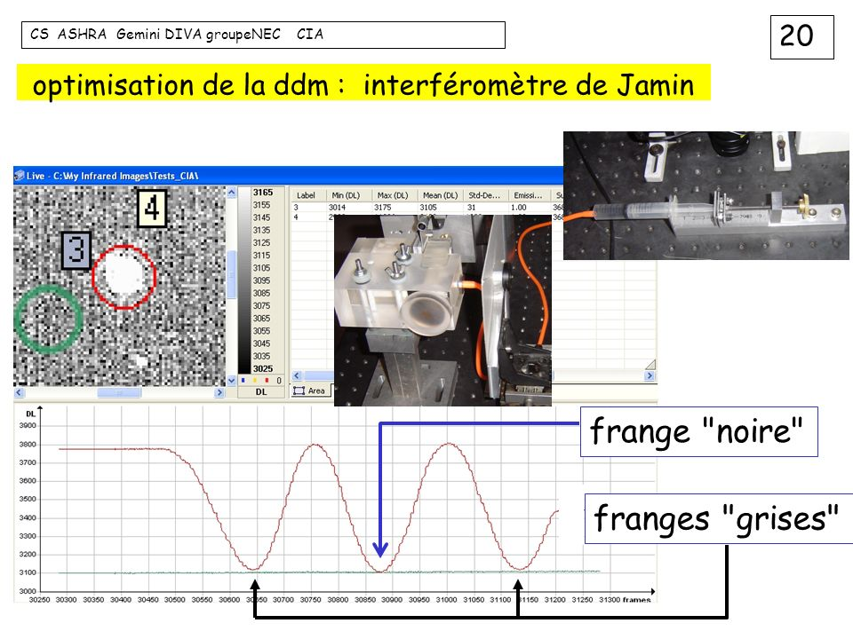 optimisation de la ddm : interféromètre de Jamin