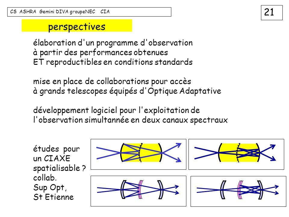 perspectives élaboration d un programme d observation