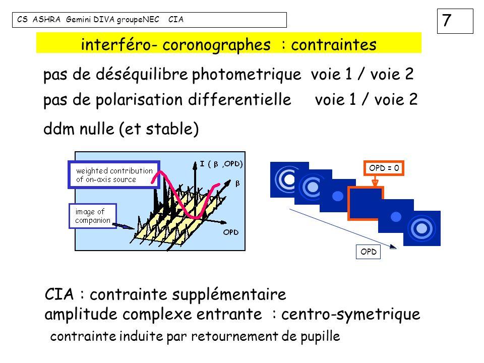 interféro- coronographes : contraintes