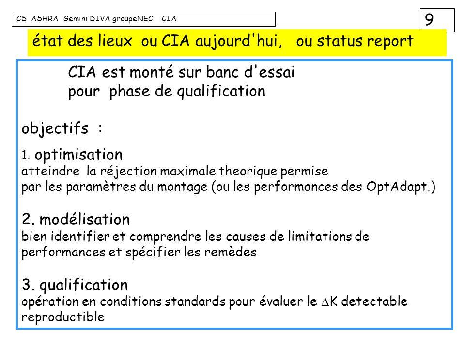 état des lieux ou CIA aujourd hui, ou status report