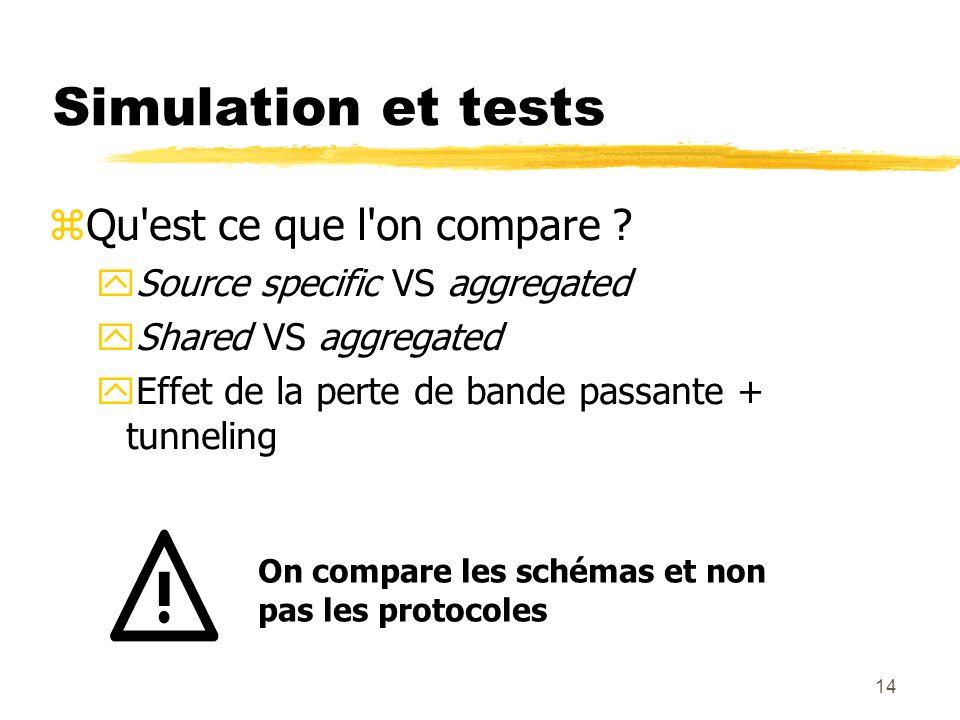 Simulation et tests Qu est ce que l on compare