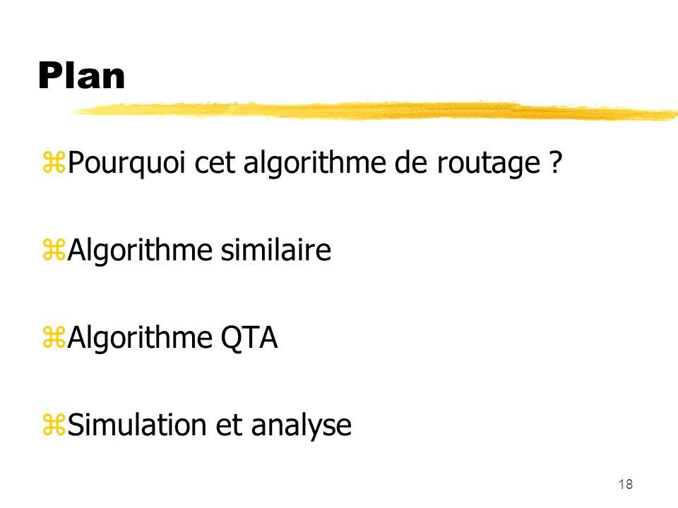 Plan Pourquoi cet algorithme de routage Algorithme similaire