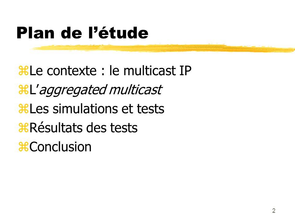 Plan de l'étude Le contexte : le multicast IP L'aggregated multicast