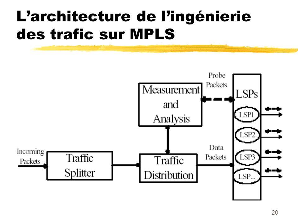 L'architecture de l'ingénierie des trafic sur MPLS