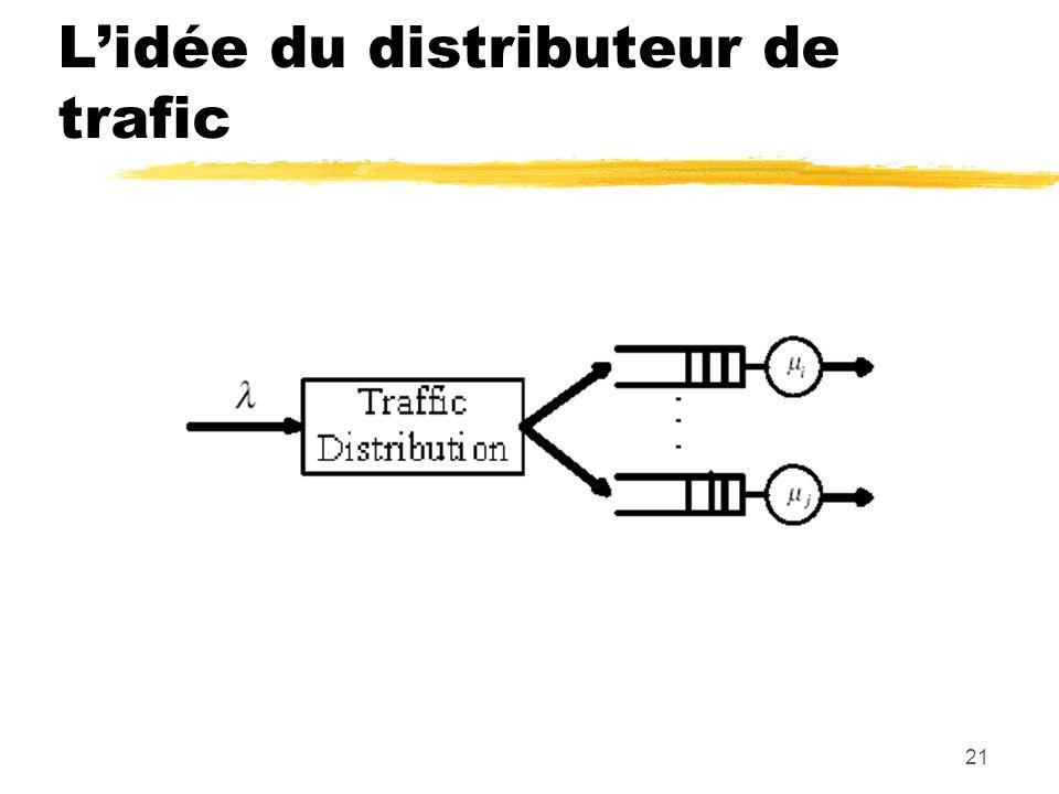 L'idée du distributeur de trafic