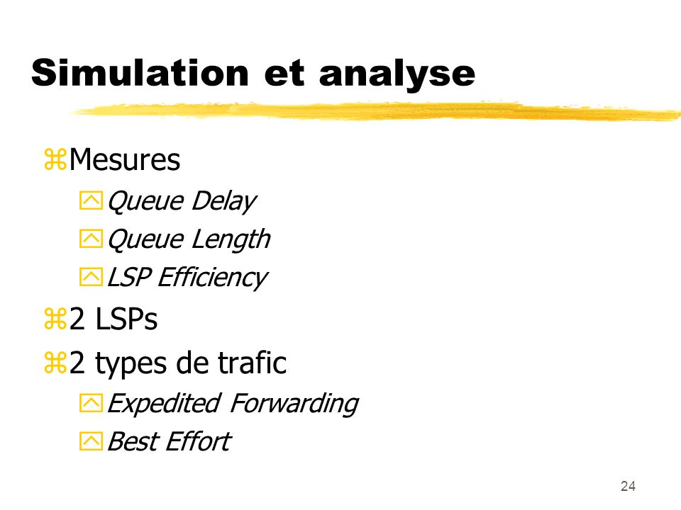 Simulation et analyse Mesures 2 LSPs 2 types de trafic Queue Delay