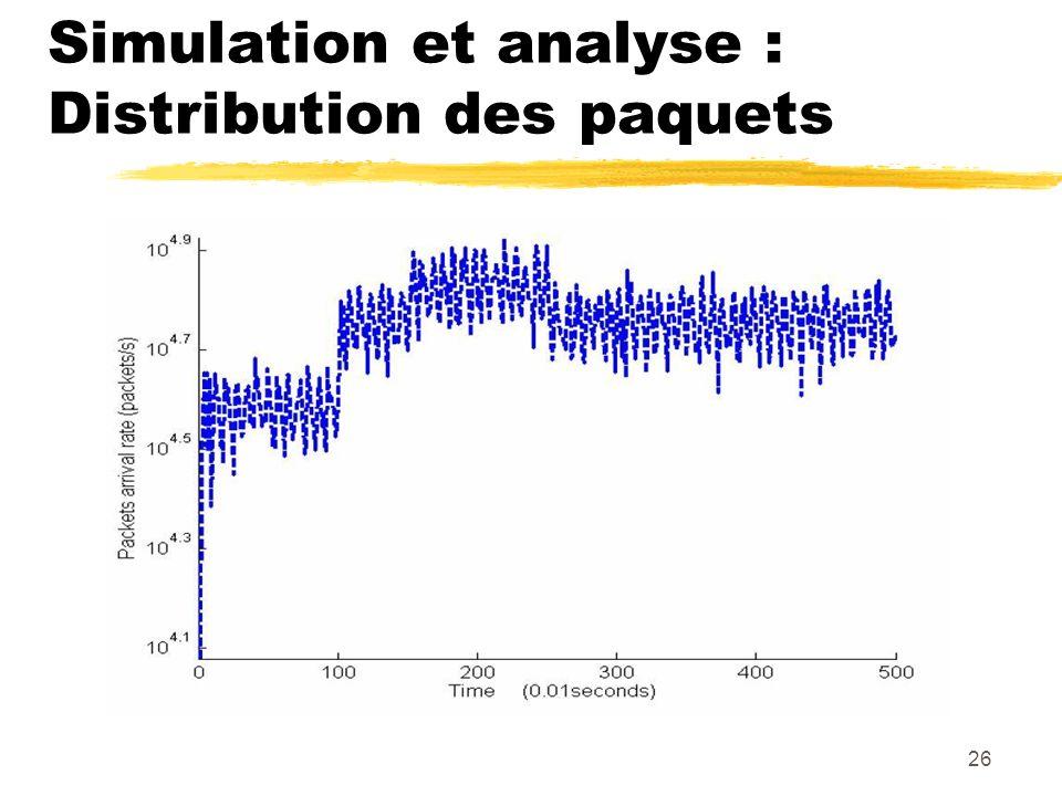 Simulation et analyse : Distribution des paquets