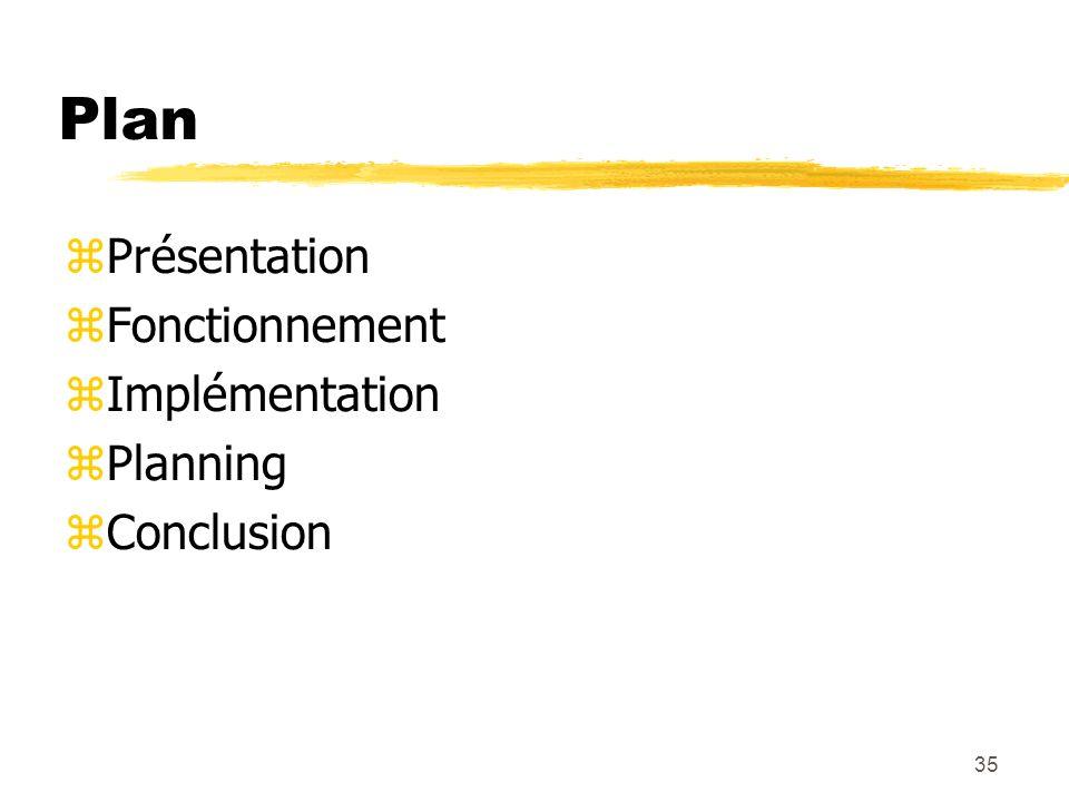 Plan Présentation Fonctionnement Implémentation Planning Conclusion