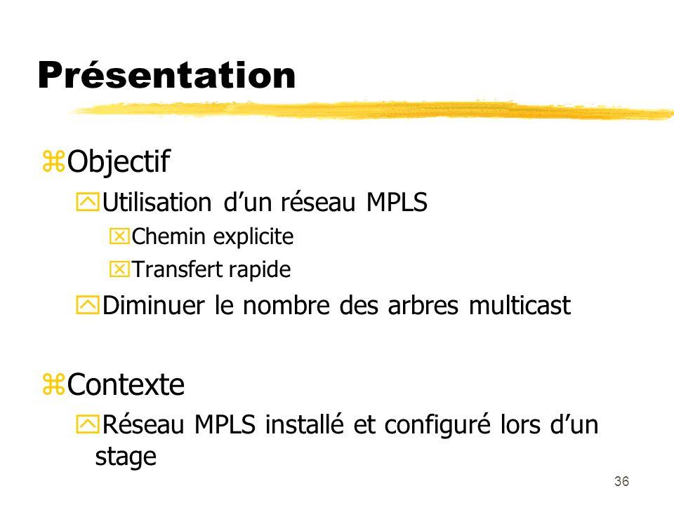 Présentation Objectif Contexte Utilisation d'un réseau MPLS