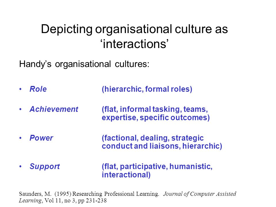 Depicting organisational culture as 'interactions'