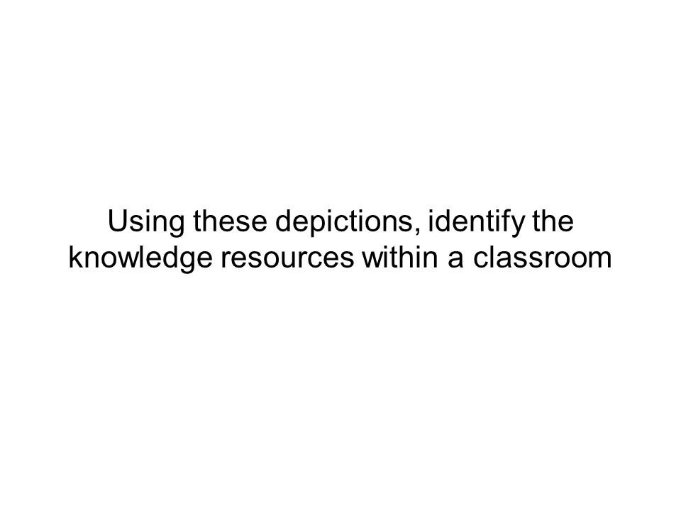 Using these depictions, identify the knowledge resources within a classroom