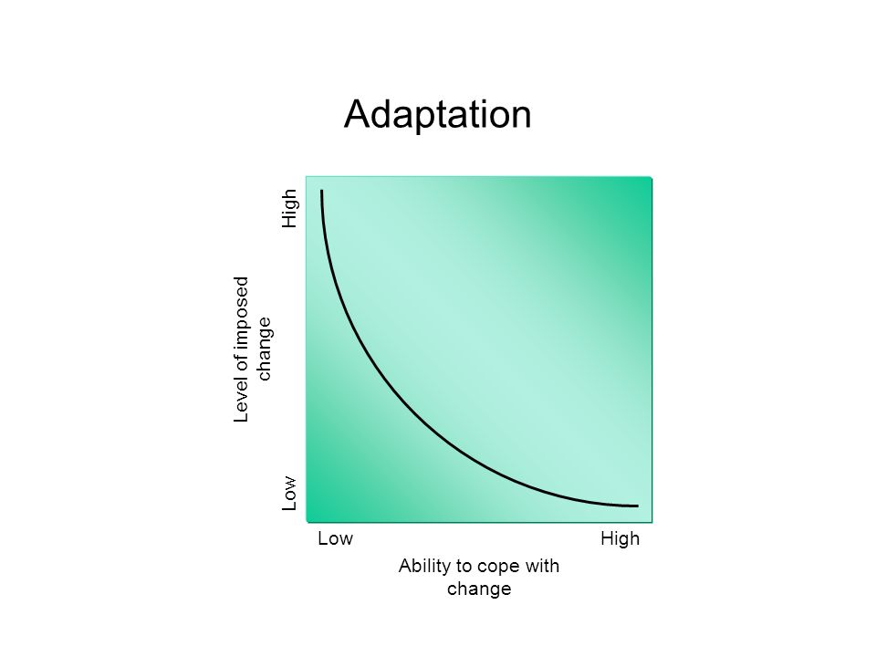 Adaptation High Level of imposed change Low Low High