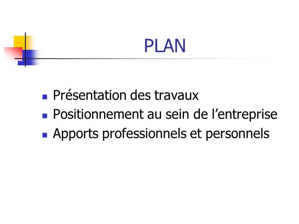PLAN Présentation des travaux Positionnement au sein de l'entreprise