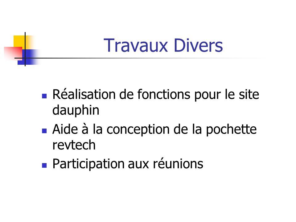 Travaux Divers Réalisation de fonctions pour le site dauphin
