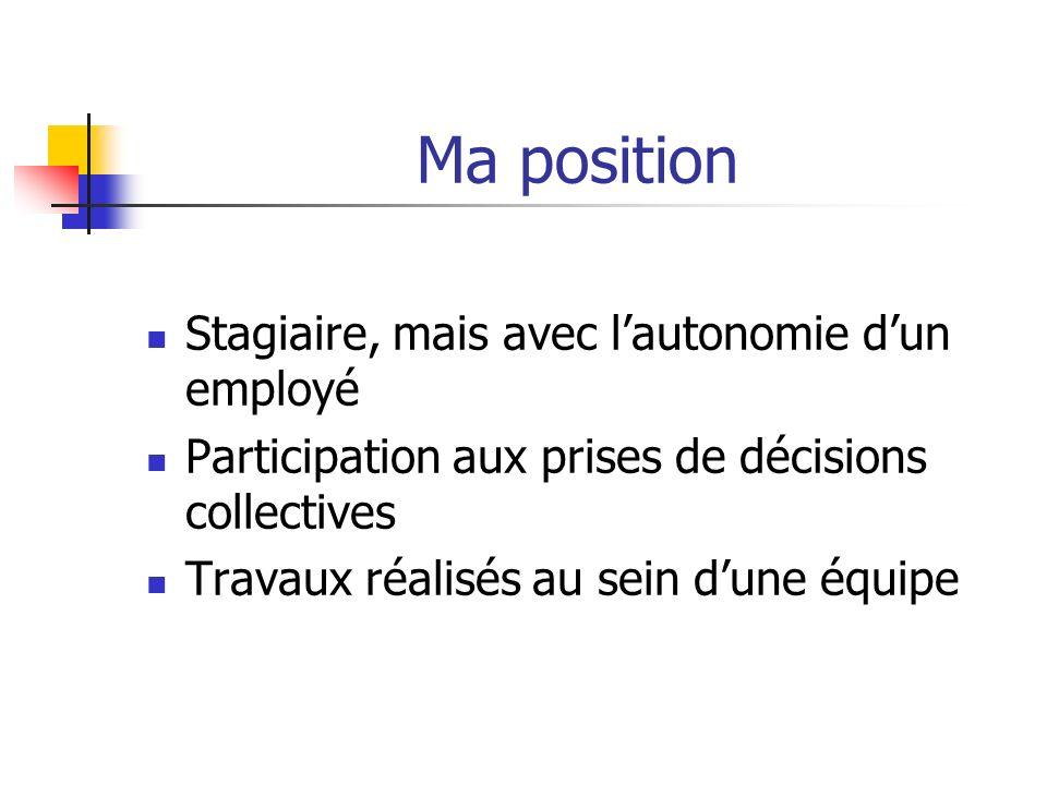 Ma position Stagiaire, mais avec l'autonomie d'un employé