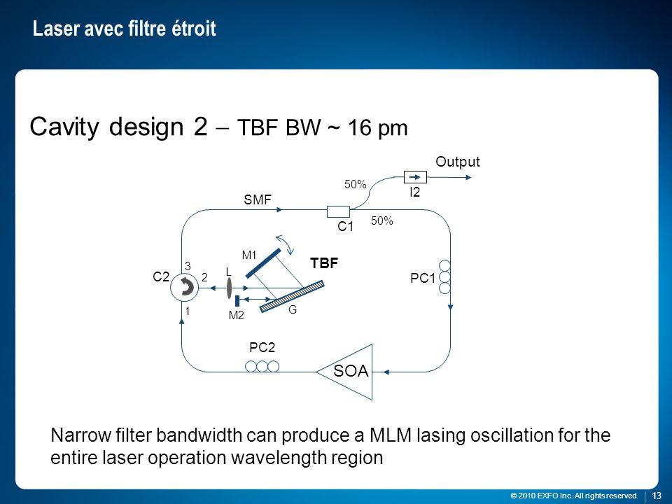 Laser avec filtre étroit