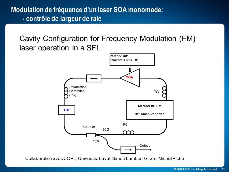 Modulation de fréquence d'un laser SOA monomode: