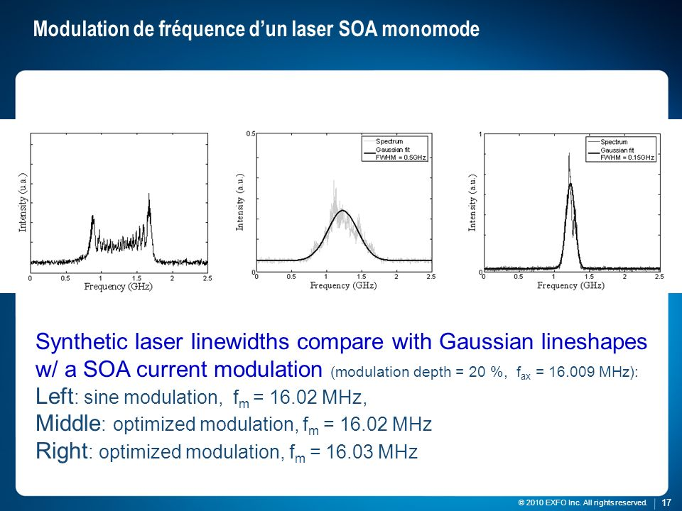 Modulation de fréquence d'un laser SOA monomode