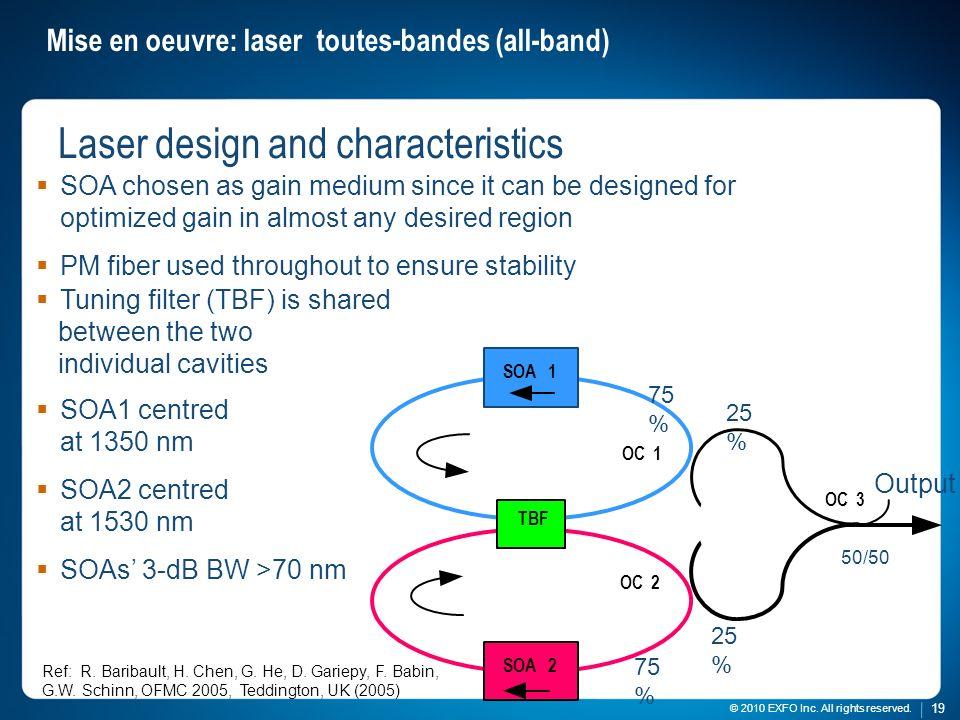 Mise en oeuvre: laser toutes-bandes (all-band)