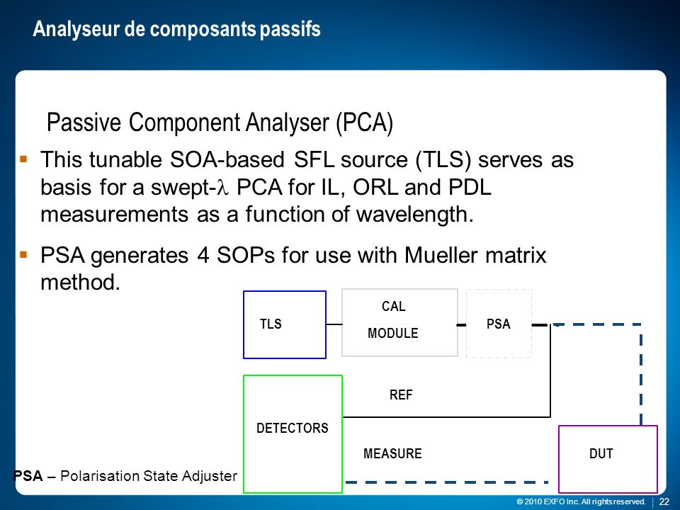 Analyseur de composants passifs