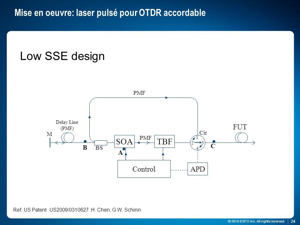 Mise en oeuvre: laser pulsé pour OTDR accordable